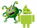 Dell: Cutwail botnet spreads Trojan for Android-devices